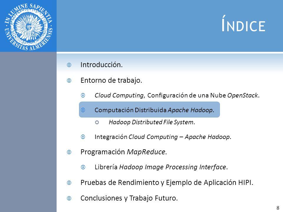 Índice Introducción. Entorno de trabajo. Programación MapReduce.