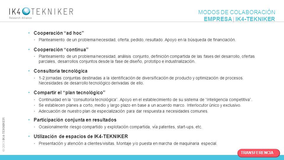 MODOS DE COLABORACIÓN EMPRESA | IK4-TEKNIKER