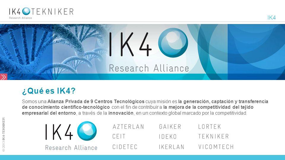 IK4 ¿Qué es IK4