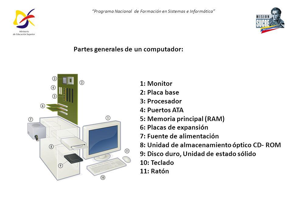 Partes generales de un computador:
