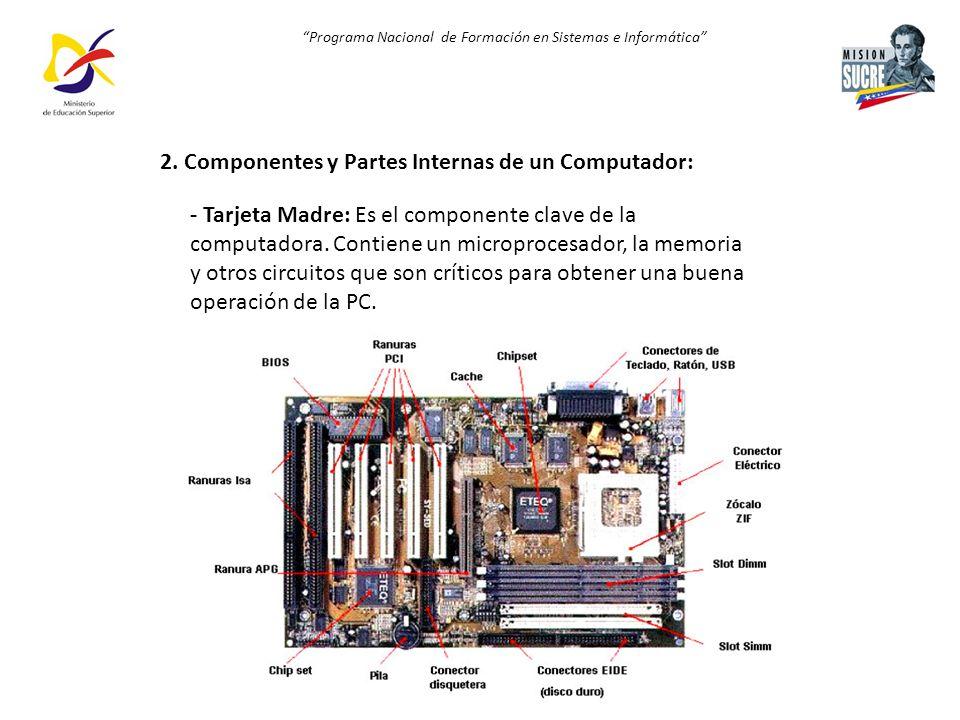 2. Componentes y Partes Internas de un Computador: