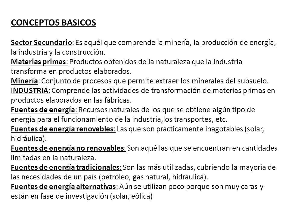 CONCEPTOS BASICOS Sector Secundario: Es aquél que comprende la minería, la producción de energía, la industria y la construcción.