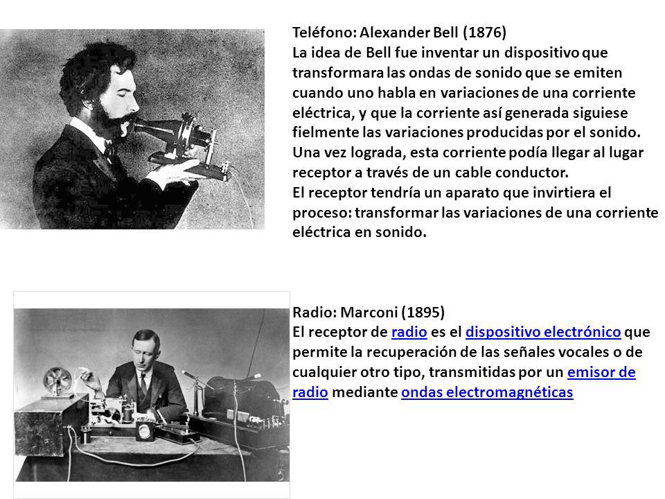 Teléfono: Alexander Bell (1876)