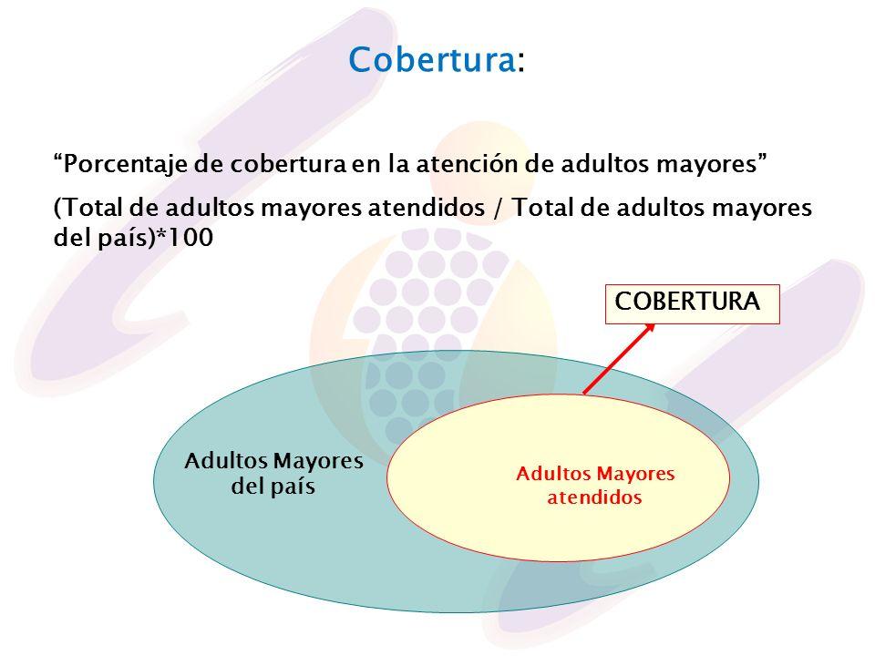 Cobertura: Porcentaje de cobertura en la atención de adultos mayores