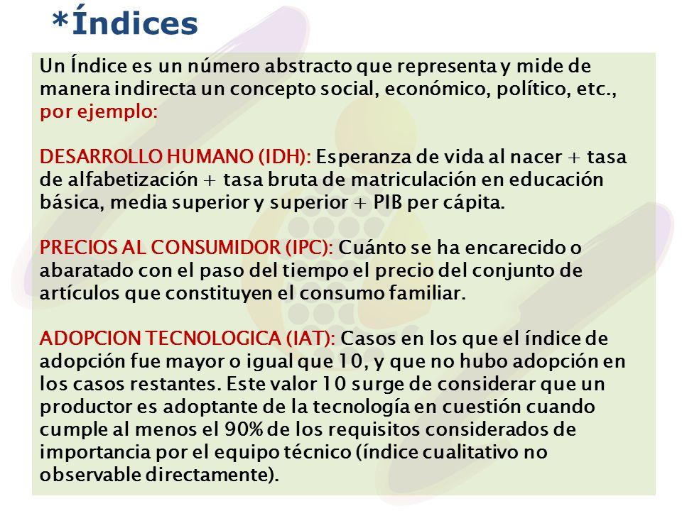 *Índices Un Índice es un número abstracto que representa y mide de manera indirecta un concepto social, económico, político, etc., por ejemplo: