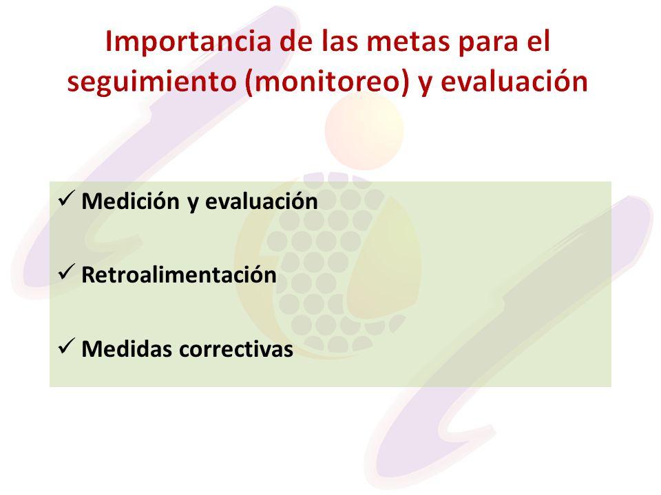 Importancia de las metas para el seguimiento (monitoreo) y evaluación