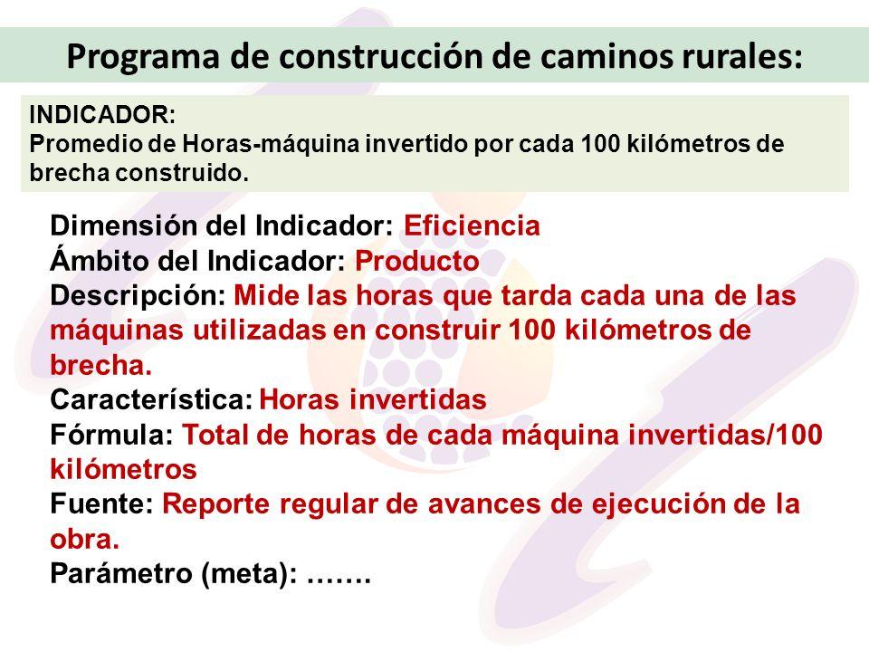 Programa de construcción de caminos rurales: