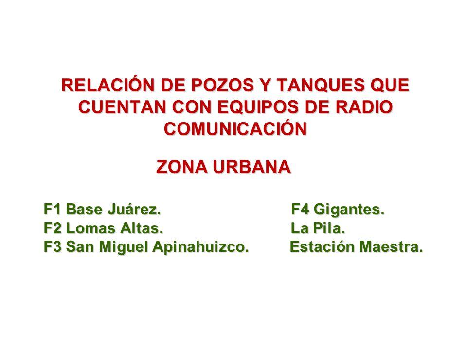 RELACIÓN DE POZOS Y TANQUES QUE CUENTAN CON EQUIPOS DE RADIO COMUNICACIÓN