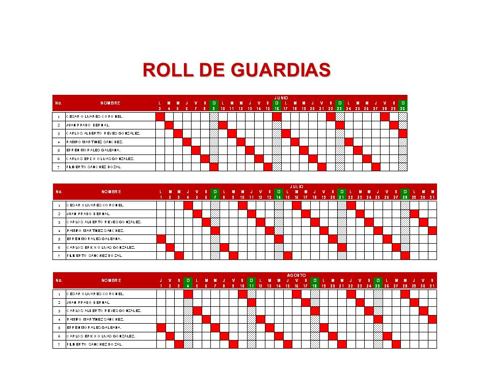 ROLL DE GUARDIAS