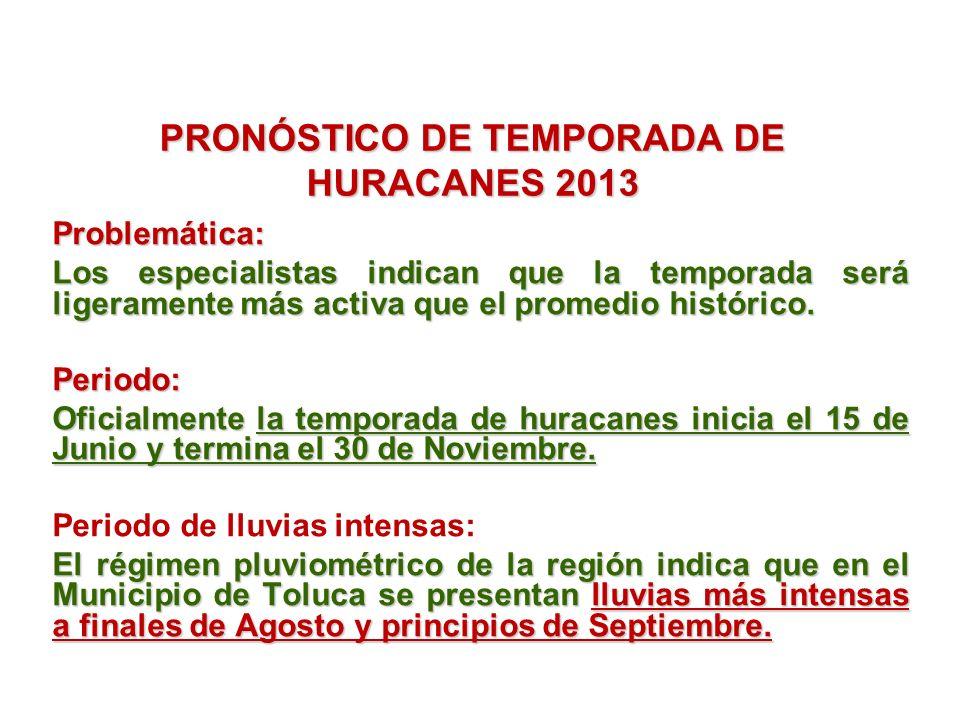 PRONÓSTICO DE TEMPORADA DE HURACANES 2013