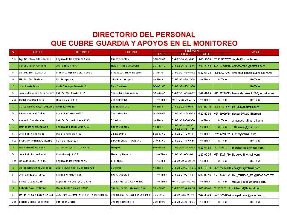 DIRECTORIO DEL PERSONAL QUE CUBRE GUARDIA Y APOYOS EN EL MONITOREO