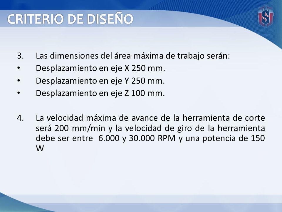CRITERIO DE DISEÑO Las dimensiones del área máxima de trabajo serán: