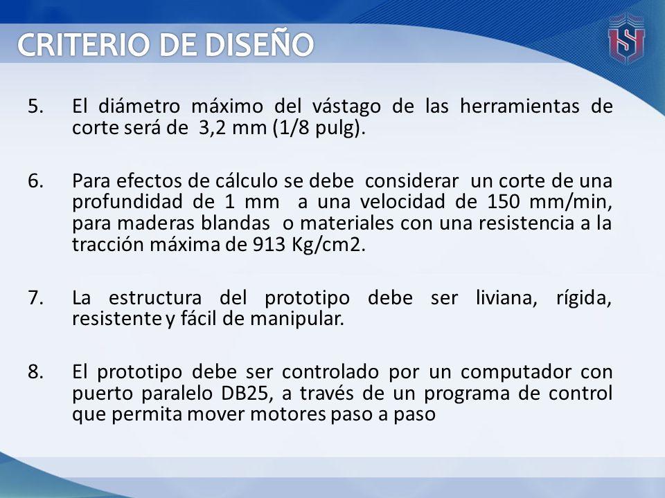 CRITERIO DE DISEÑOEl diámetro máximo del vástago de las herramientas de corte será de 3,2 mm (1/8 pulg).