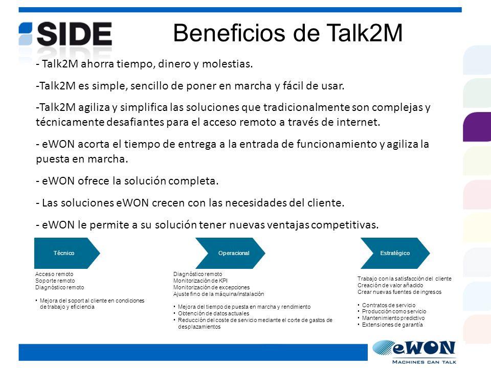 Beneficios de Talk2M Talk2M ahorra tiempo, dinero y molestias.
