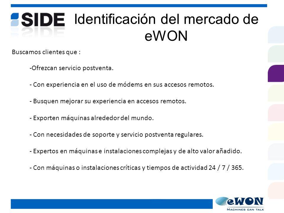 Identificación del mercado de eWON