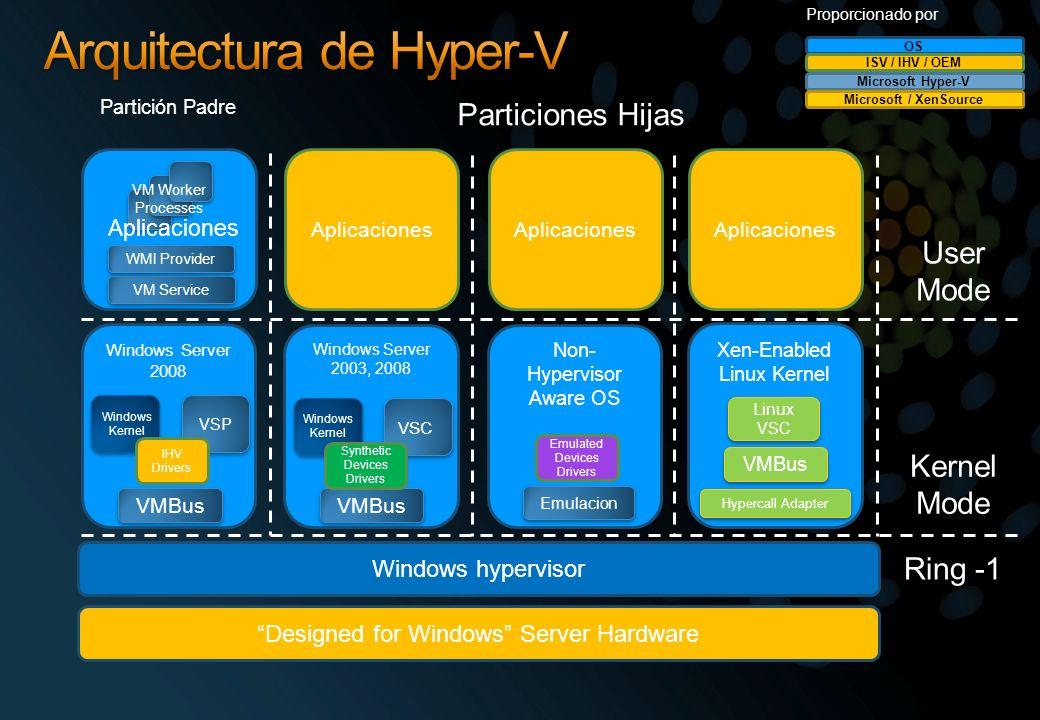 Arquitectura de Hyper-V