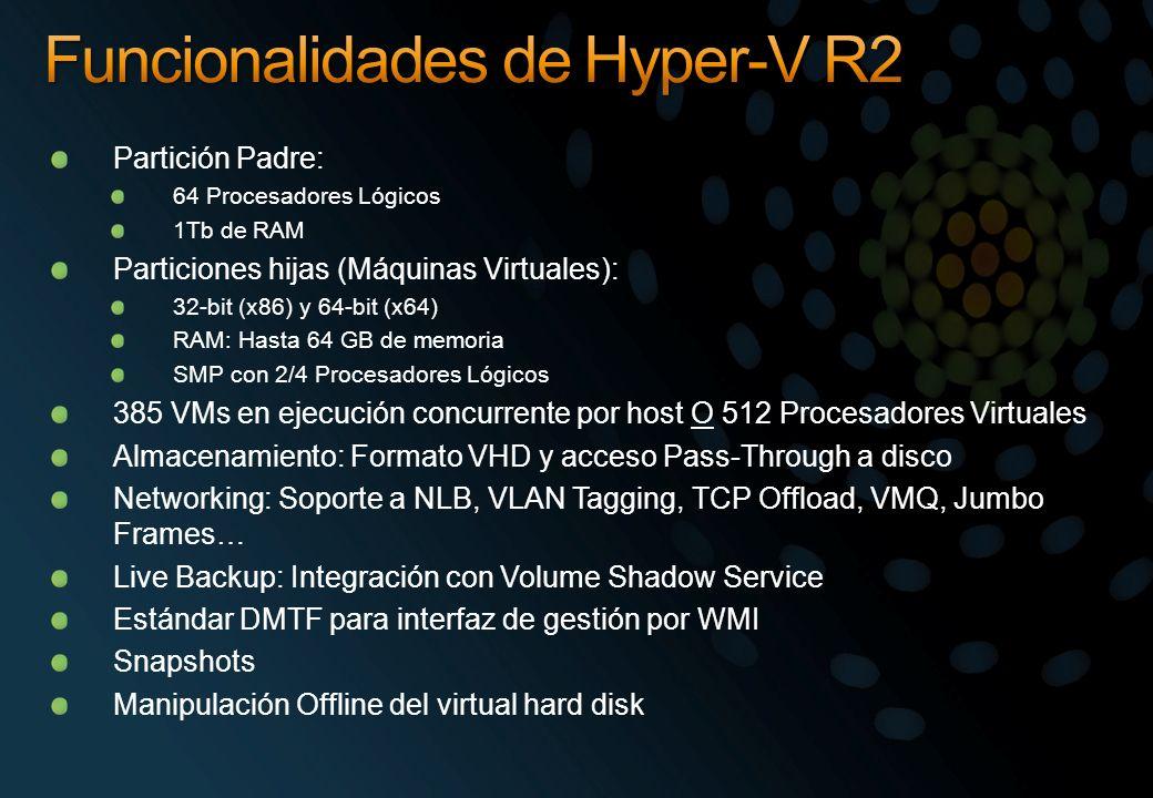 Funcionalidades de Hyper-V R2