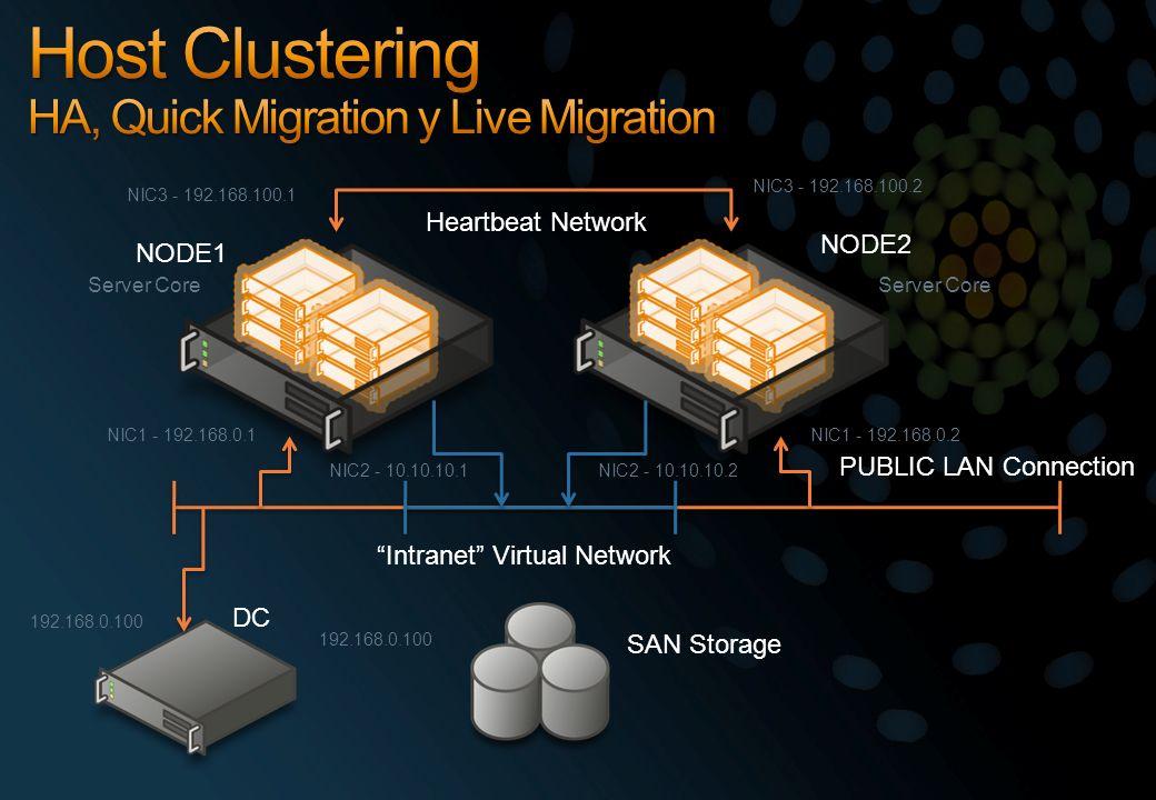 Host Clustering HA, Quick Migration y Live Migration