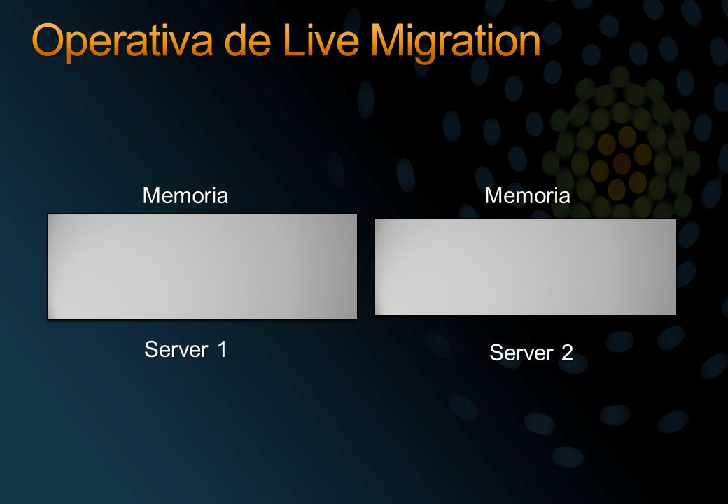 Operativa de Live Migration