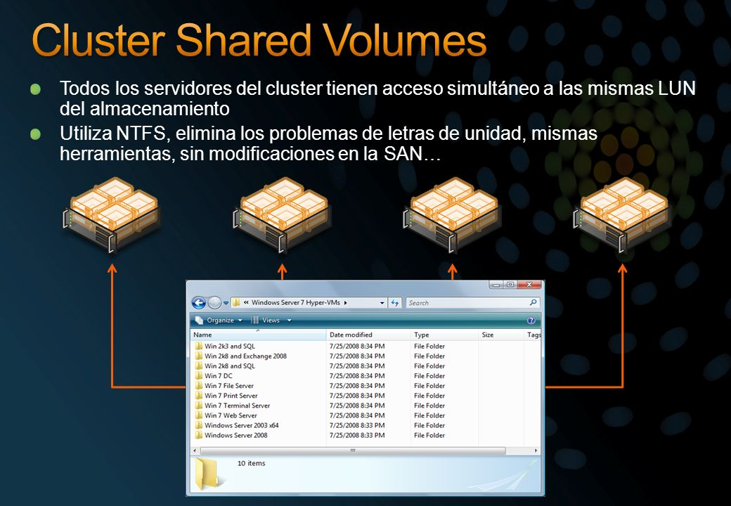 Cluster Shared Volumes