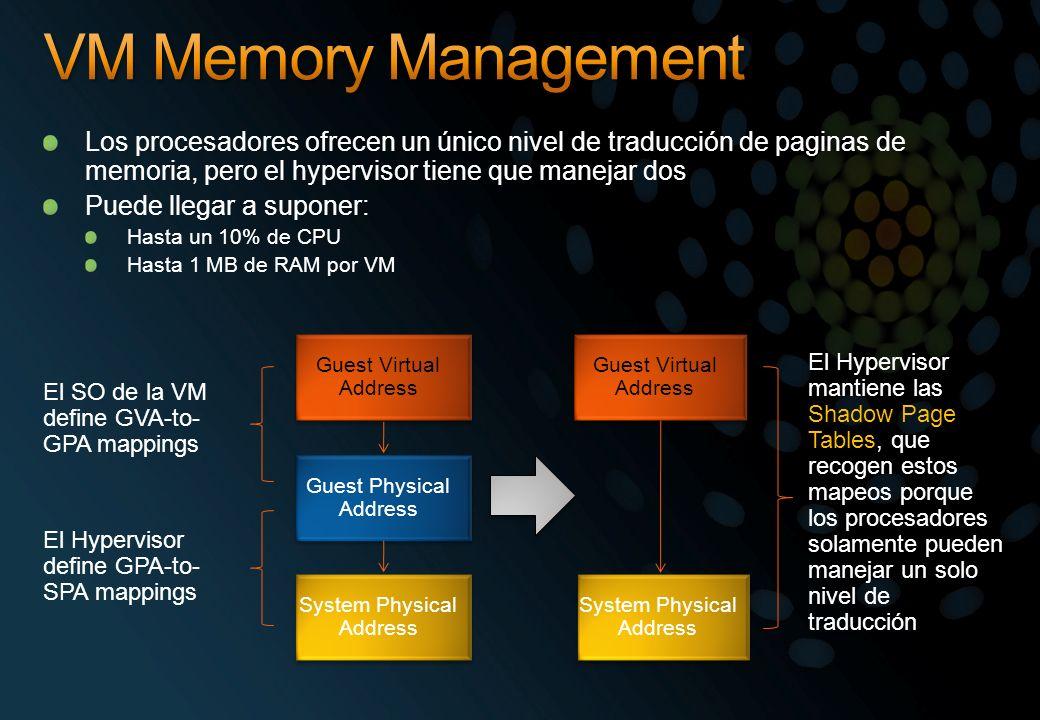 VM Memory Management Los procesadores ofrecen un único nivel de traducción de paginas de memoria, pero el hypervisor tiene que manejar dos.
