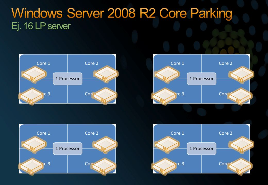 Windows Server 2008 R2 Core Parking Ej. 16 LP server