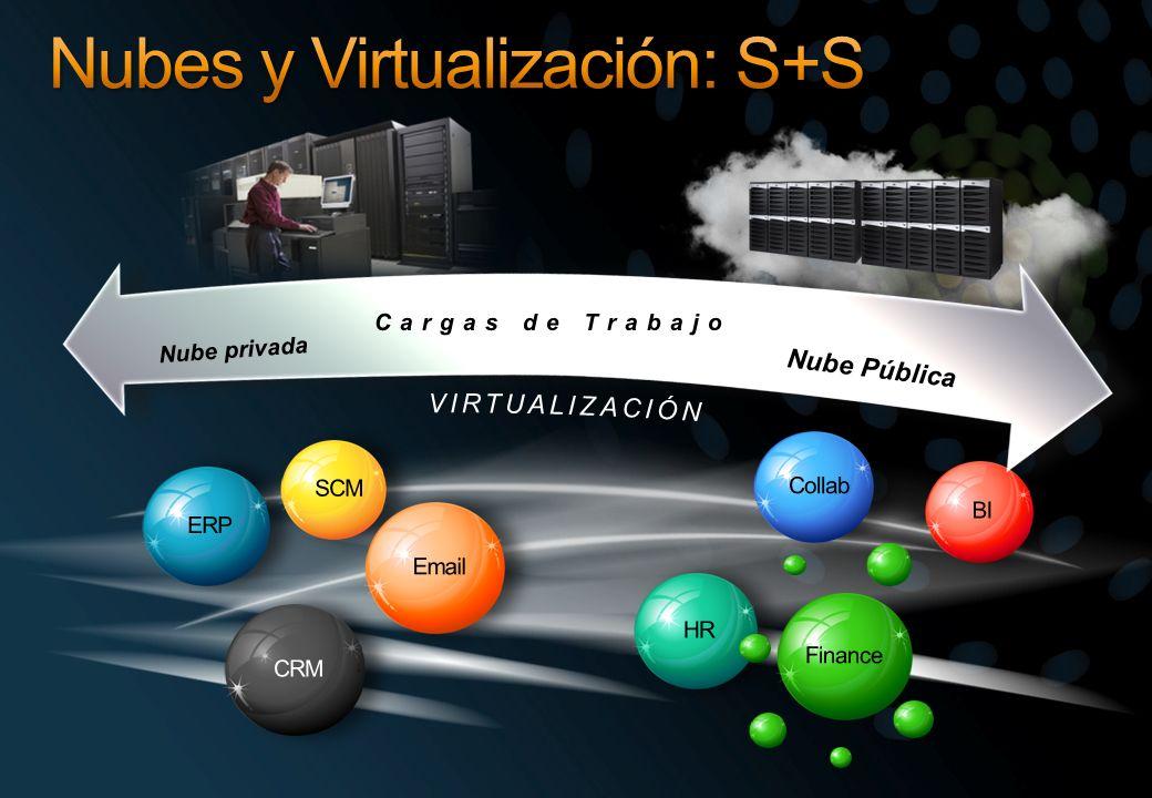 Nubes y Virtualización: S+S