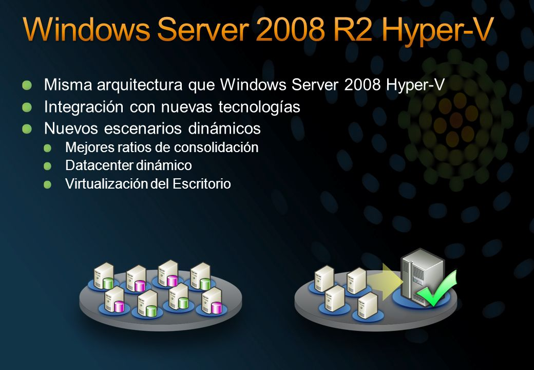 Windows Server 2008 R2 Hyper-V