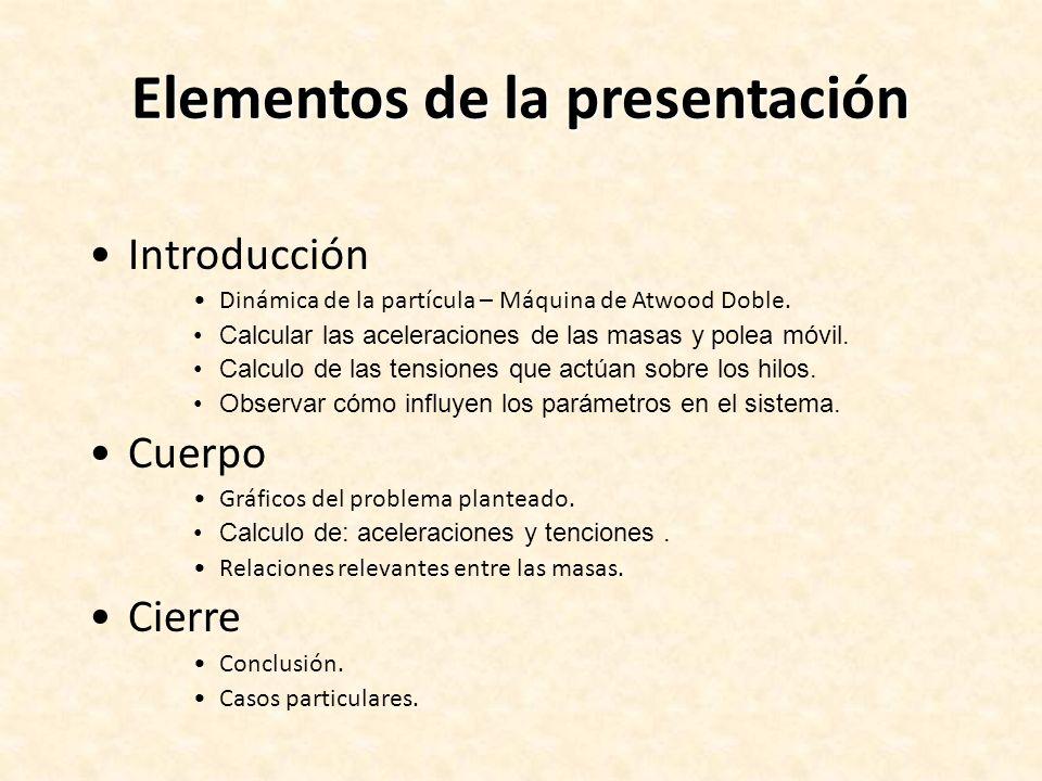 Elementos de la presentación