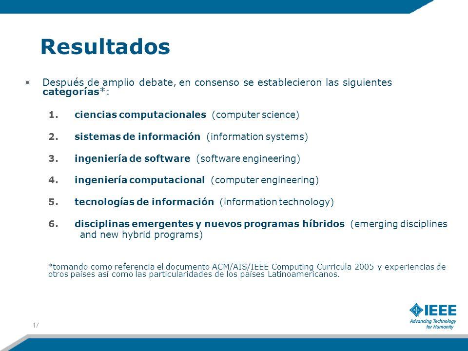 Resultados Después de amplio debate, en consenso se establecieron las siguientes categorías*: ciencias computacionales (computer science)