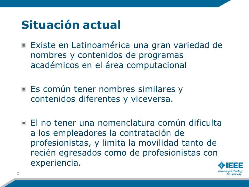 Situación actual Existe en Latinoamérica una gran variedad de nombres y contenidos de programas académicos en el área computacional.