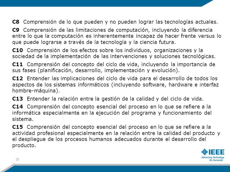C8 Comprensión de lo que pueden y no pueden lograr las tecnologías actuales.
