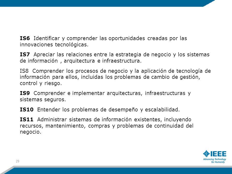 IS6 Identificar y comprender las oportunidades creadas por las innovaciones tecnológicas.