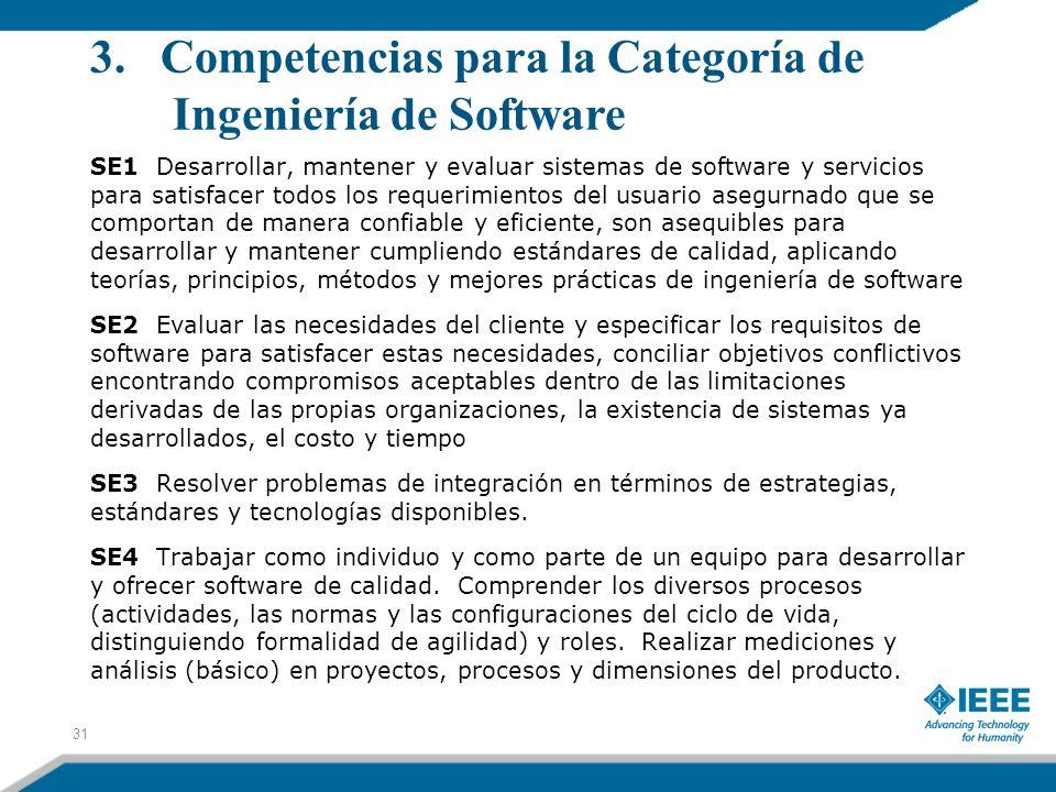3. Competencias para la Categoría de Ingeniería de Software