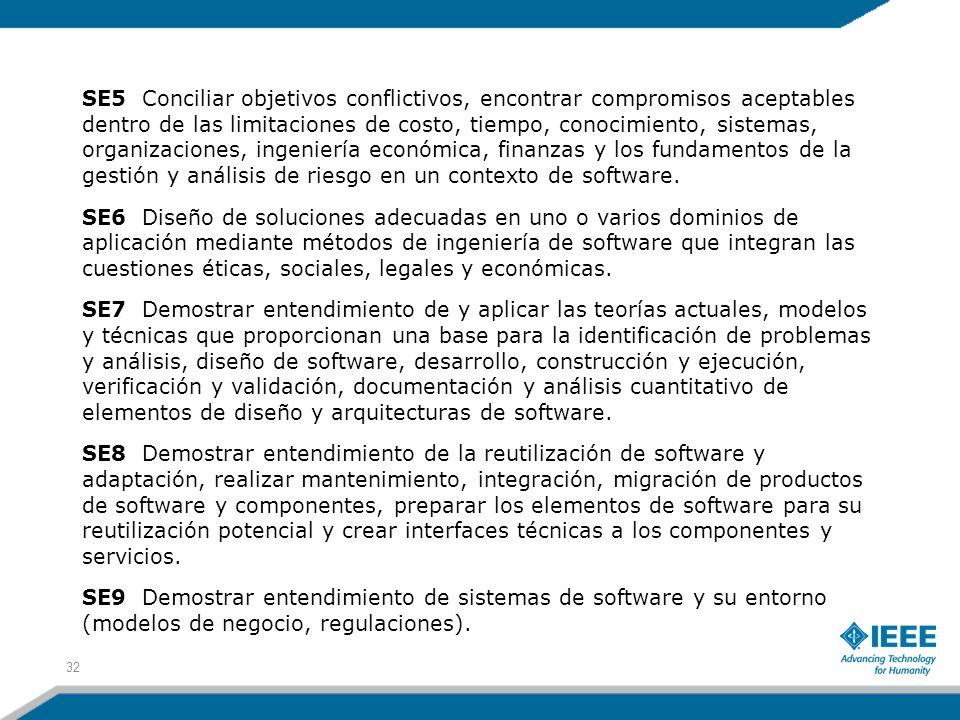 SE5 Conciliar objetivos conflictivos, encontrar compromisos aceptables dentro de las limitaciones de costo, tiempo, conocimiento, sistemas, organizaciones, ingeniería económica, finanzas y los fundamentos de la gestión y análisis de riesgo en un contexto de software.