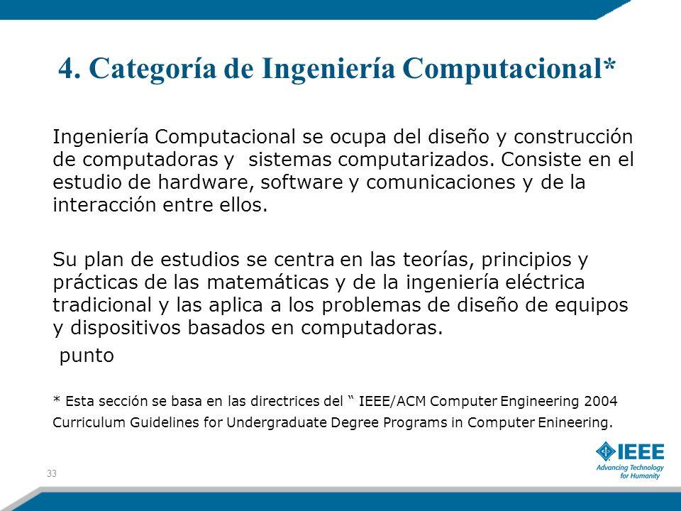 4. Categoría de Ingeniería Computacional*