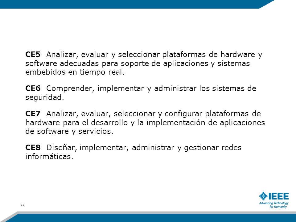 CE5 Analizar, evaluar y seleccionar plataformas de hardware y software adecuadas para soporte de aplicaciones y sistemas embebidos en tiempo real.