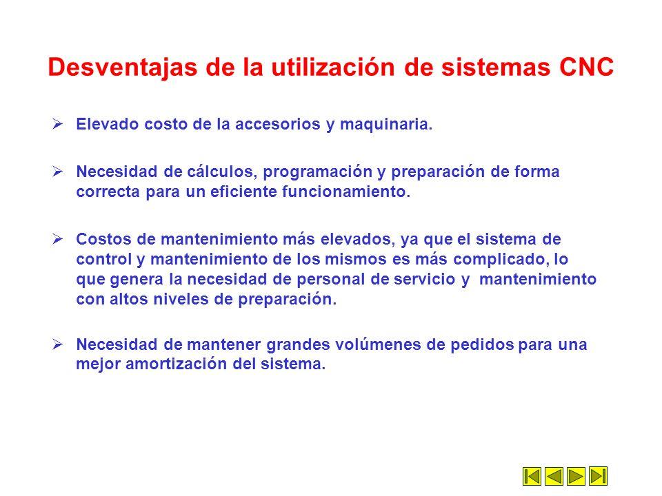 Desventajas de la utilización de sistemas CNC