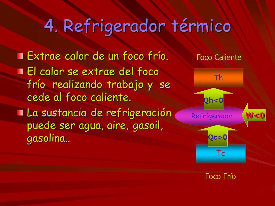 4. Refrigerador térmico Extrae calor de un foco frío.