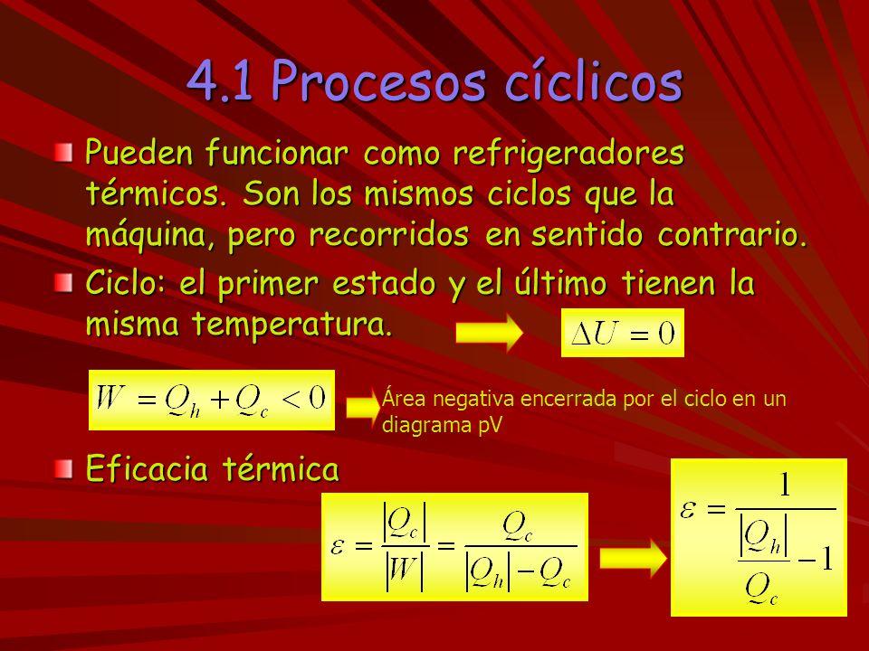 4.1 Procesos cíclicos Pueden funcionar como refrigeradores térmicos. Son los mismos ciclos que la máquina, pero recorridos en sentido contrario.