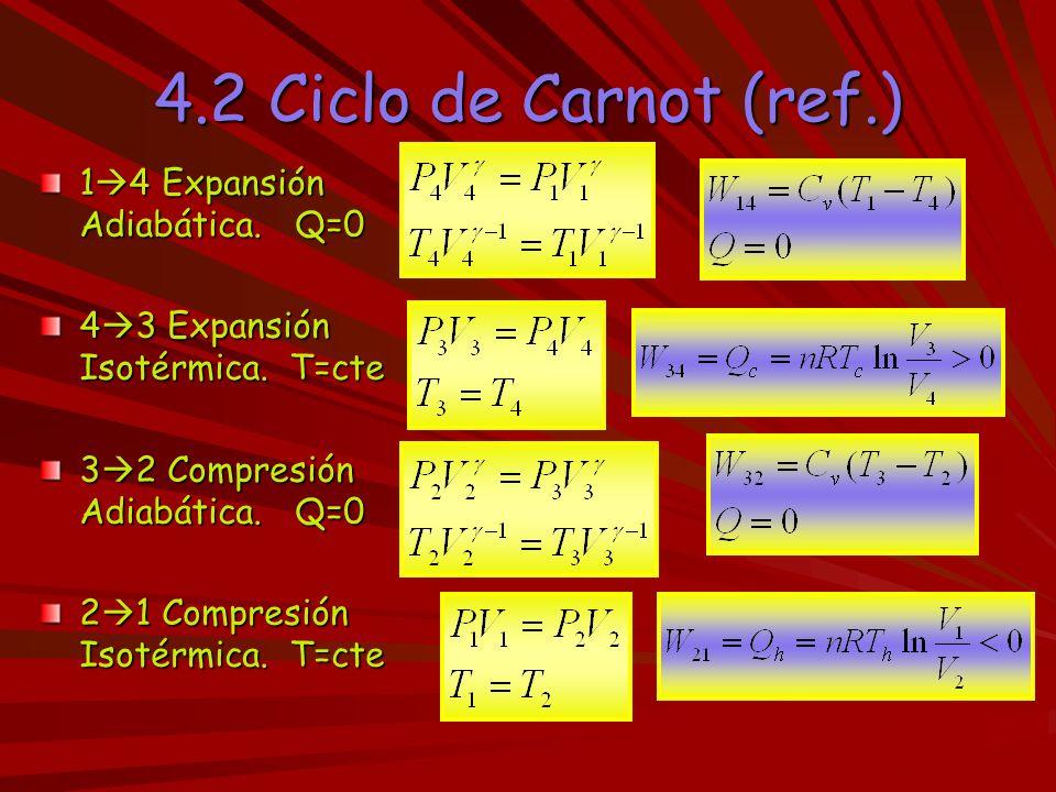 4.2 Ciclo de Carnot (ref.) 14 Expansión Adiabática. Q=0