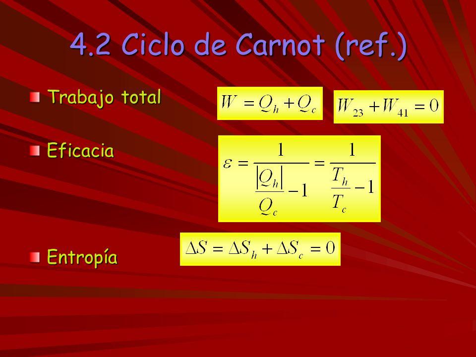 4.2 Ciclo de Carnot (ref.) Trabajo total Eficacia Entropía