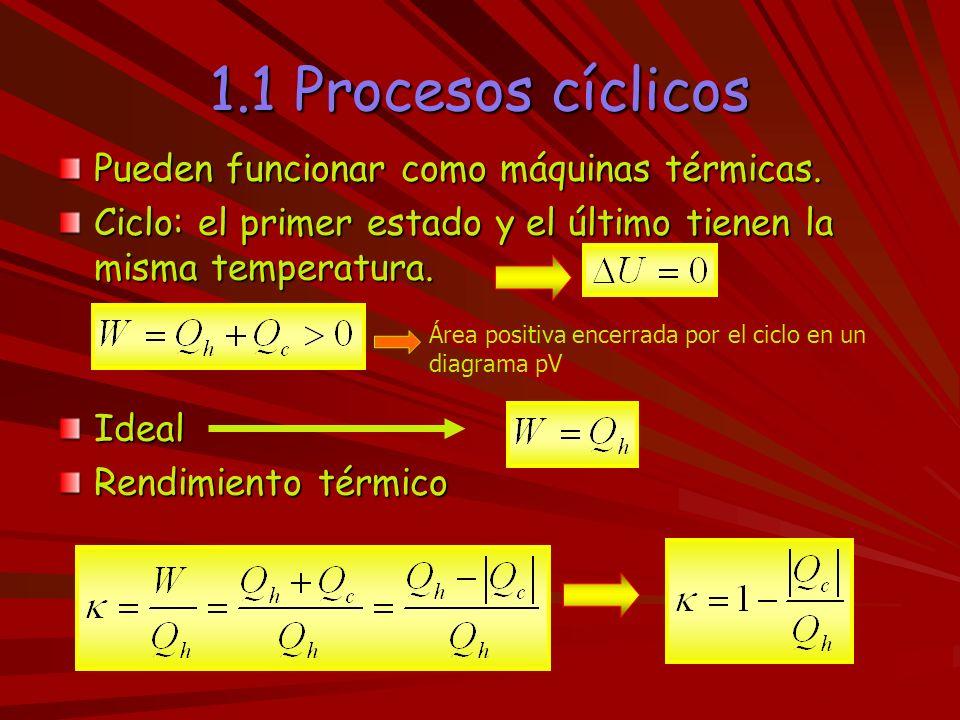 1.1 Procesos cíclicos Pueden funcionar como máquinas térmicas.
