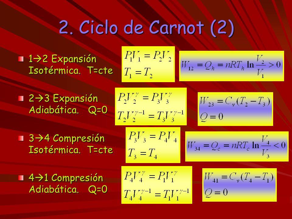 2. Ciclo de Carnot (2) 12 Expansión Isotérmica. T=cte