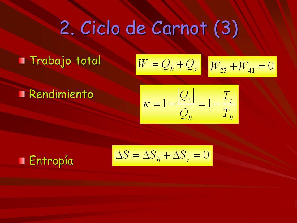 2. Ciclo de Carnot (3) Trabajo total Rendimiento Entropía