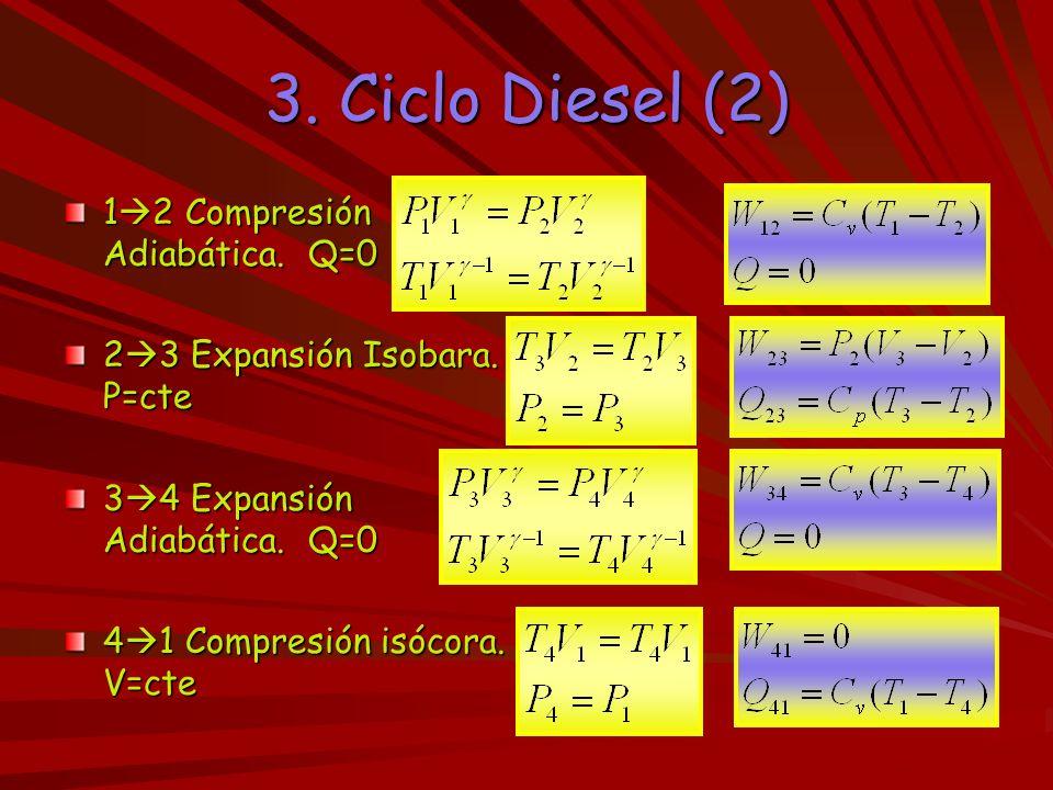 3. Ciclo Diesel (2) 12 Compresión Adiabática. Q=0