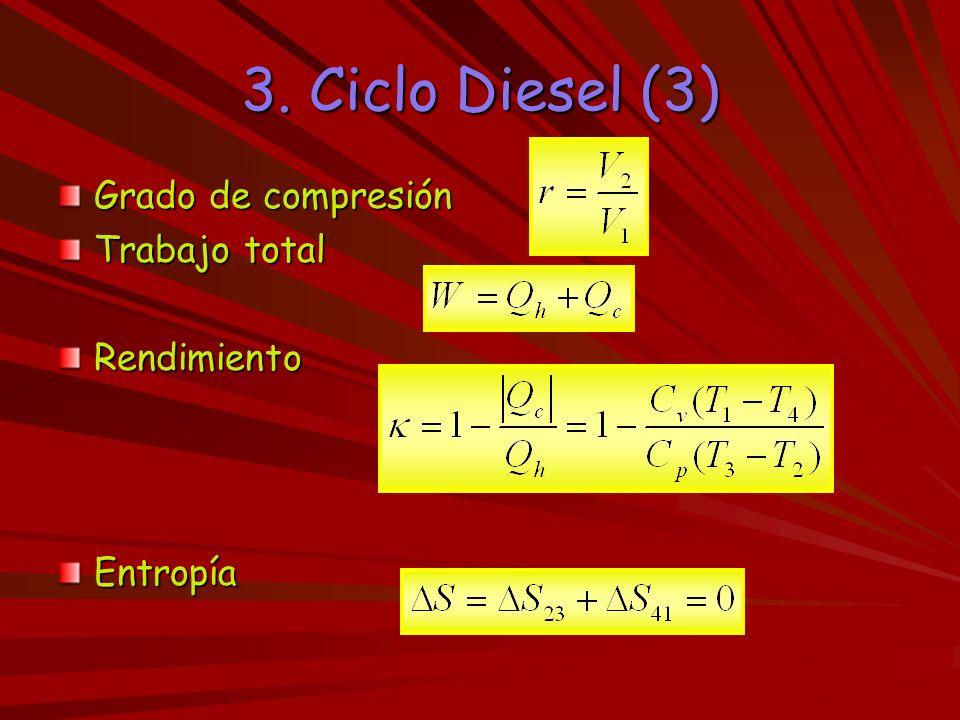 3. Ciclo Diesel (3) Grado de compresión Trabajo total Rendimiento