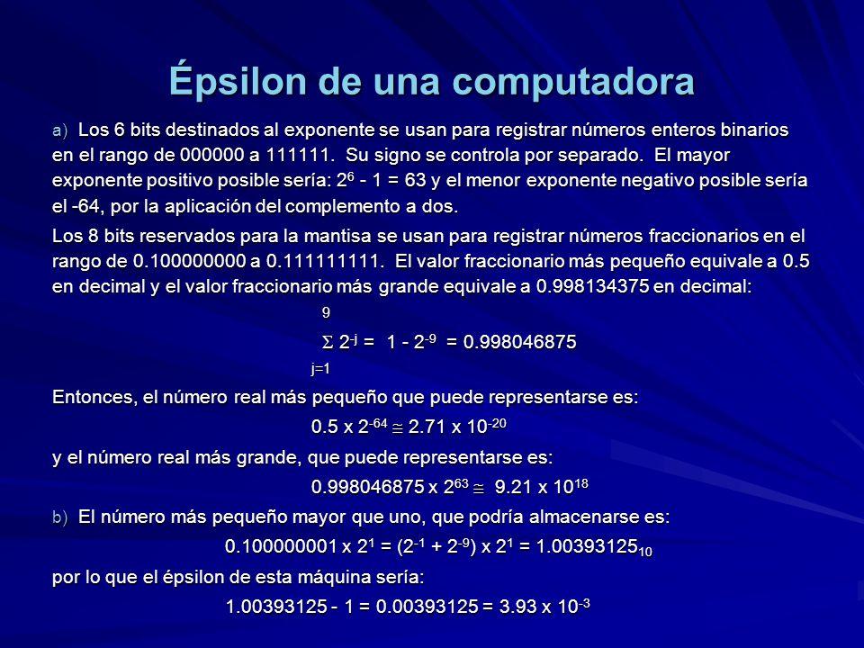 Épsilon de una computadora