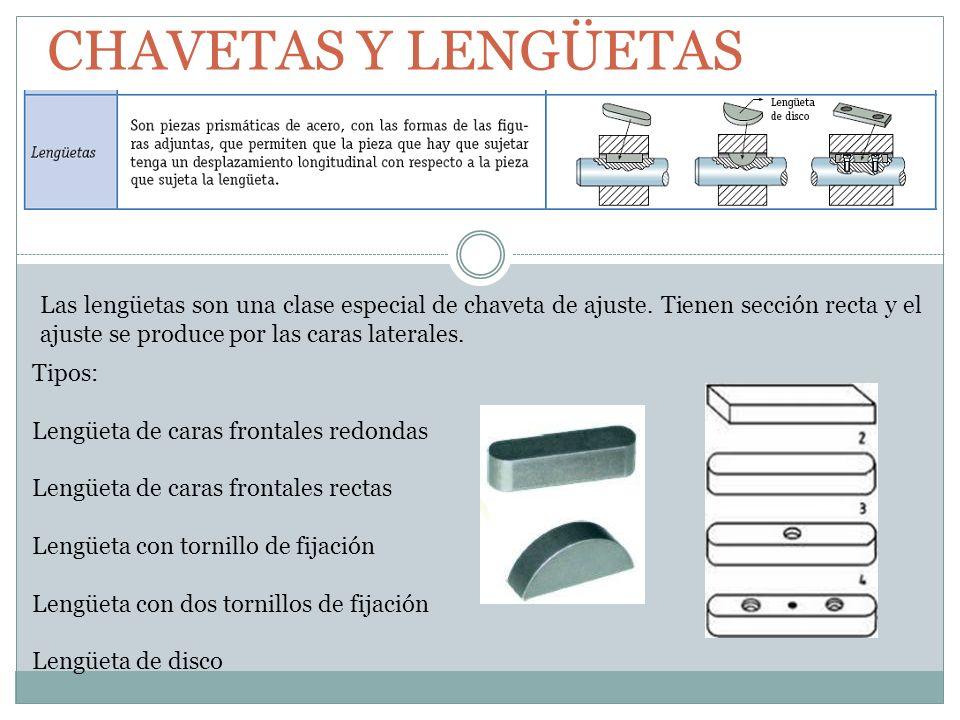 CHAVETAS Y LENGÜETAS Las lengüetas son una clase especial de chaveta de ajuste. Tienen sección recta y el ajuste se produce por las caras laterales.