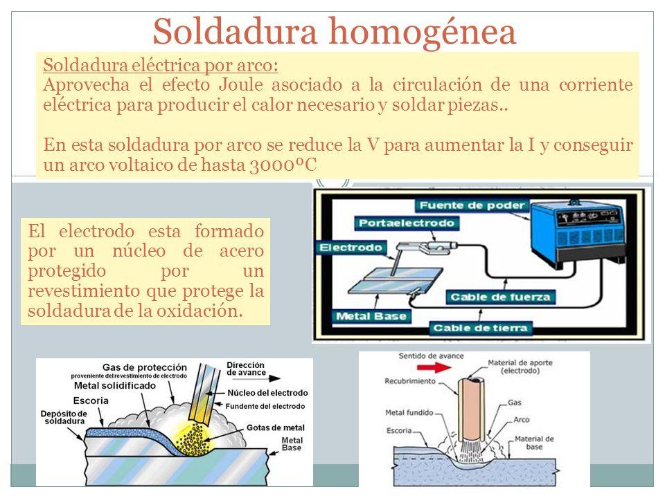 Soldadura homogénea Soldadura eléctrica por arco: